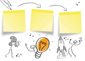 Lösungsweg, Idee Konzept